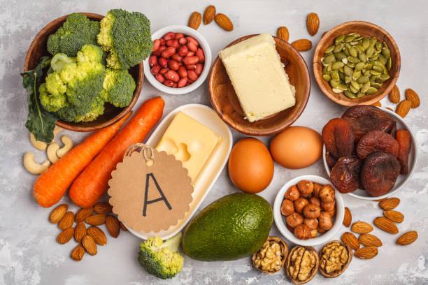 Vitamina A vitamina a Vitamina A e seu compromisso com a sua saúde Quais os alimentos ricos em vitamina A