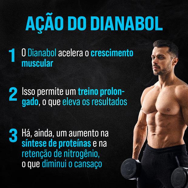 acao-dianabol
