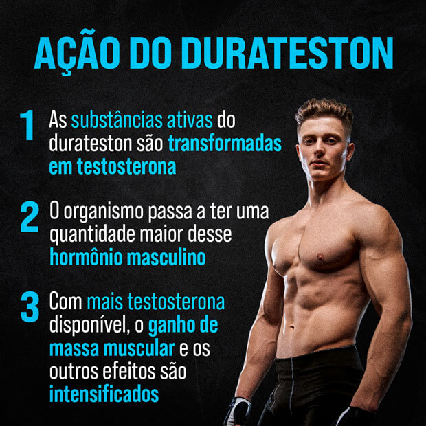 acao-durateston