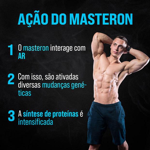 acao-masteron
