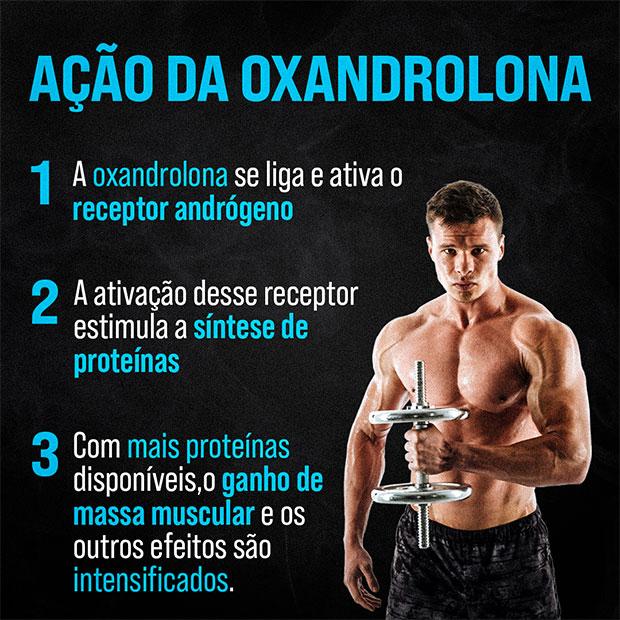 acao-oxandrolona