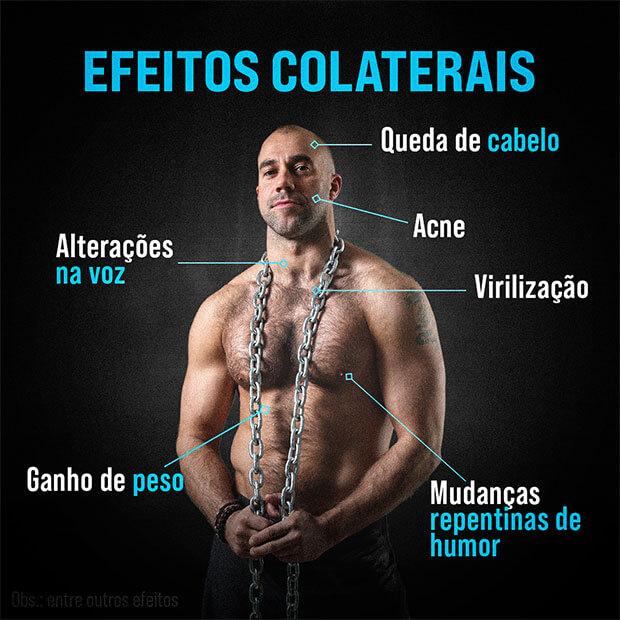efeitos-colaterais-metenolona