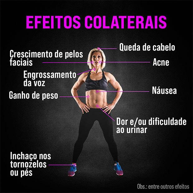 efeitos-colaterais-oxandrolona-para-mulheres