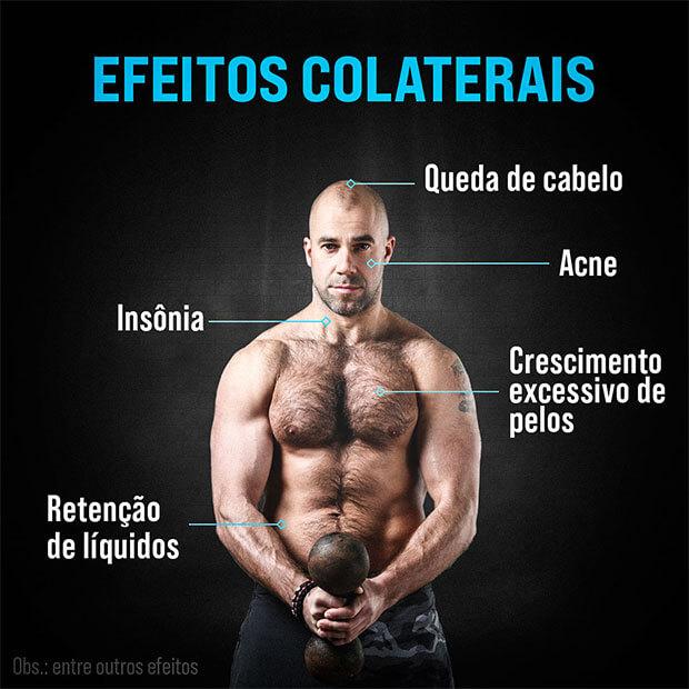 efeitos-colaterais-propionato-de-testosterona