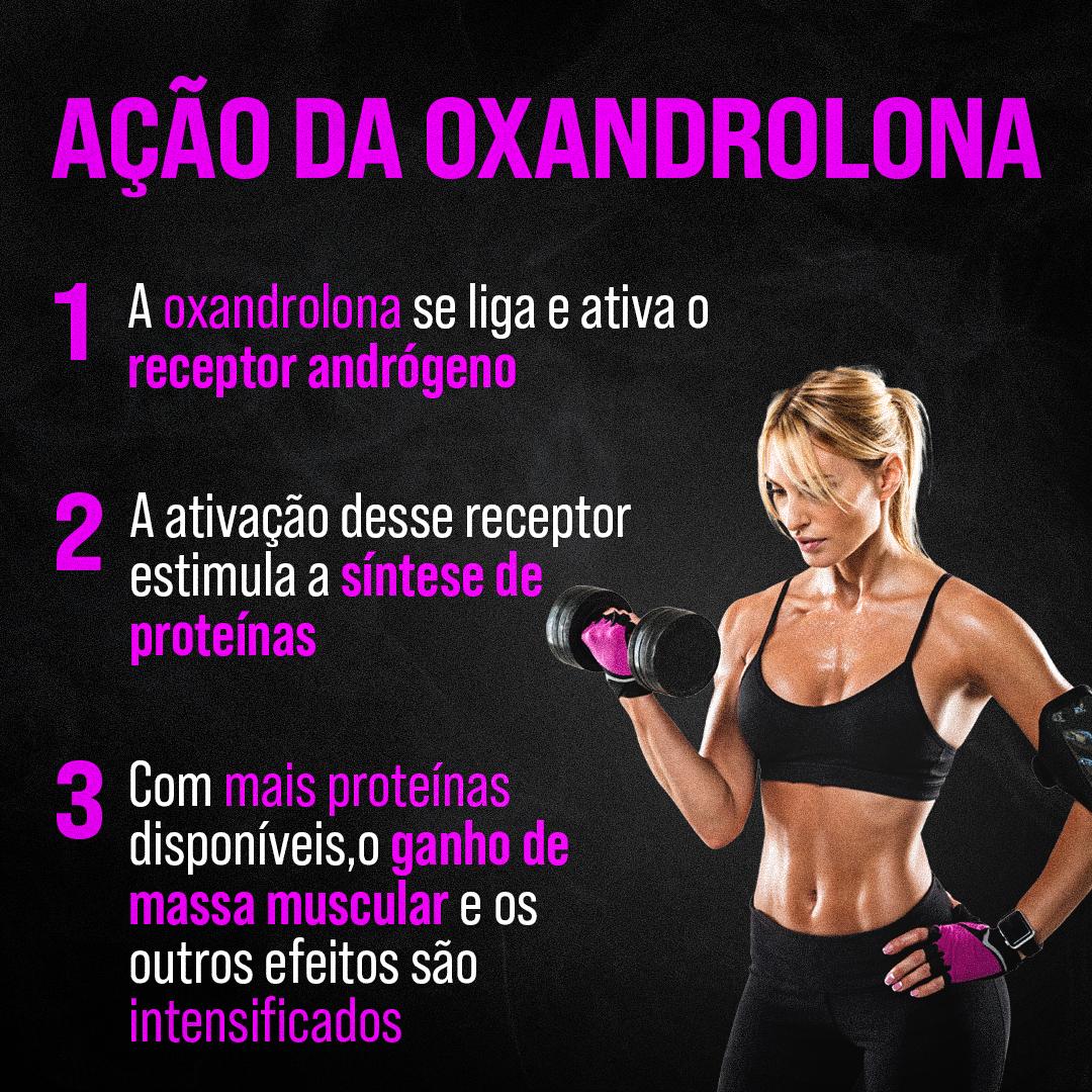 Ação da oxandrolona para mulheres