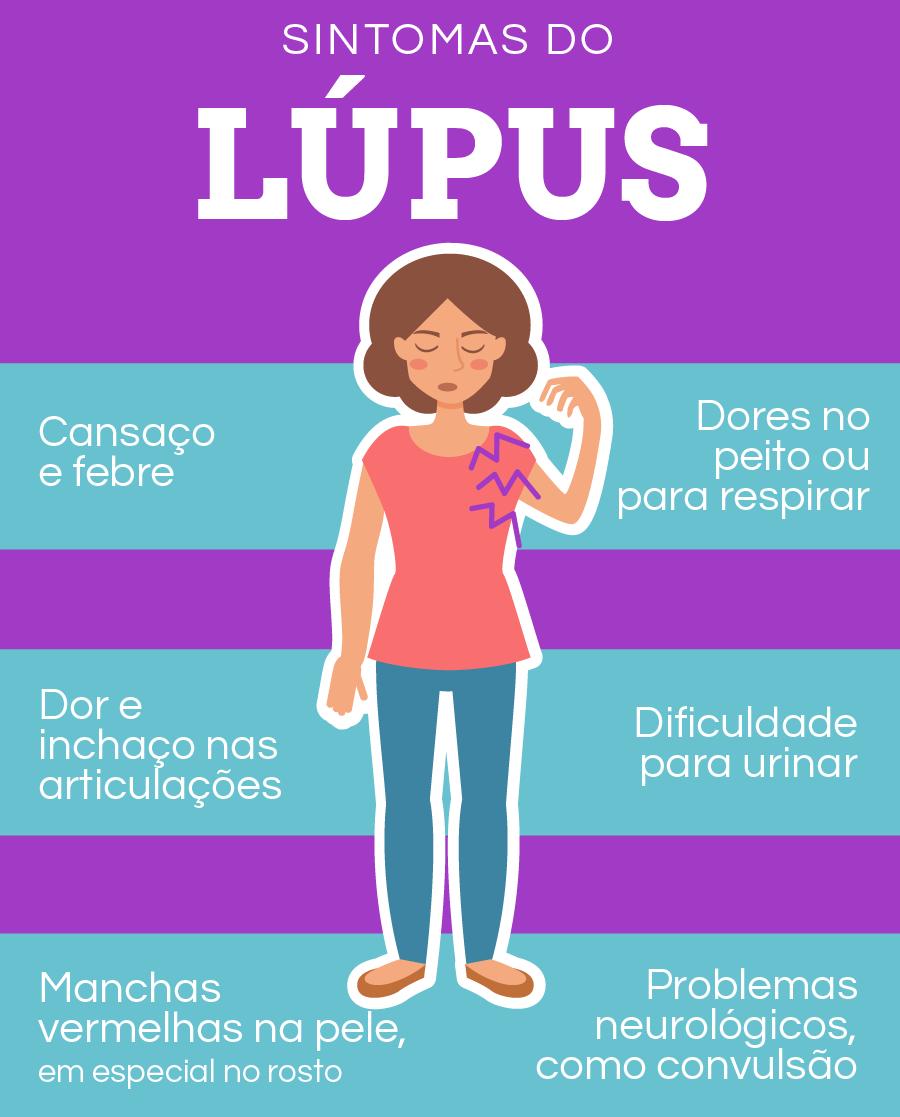 2017059 dia internacional lupus 01 e1606772519375